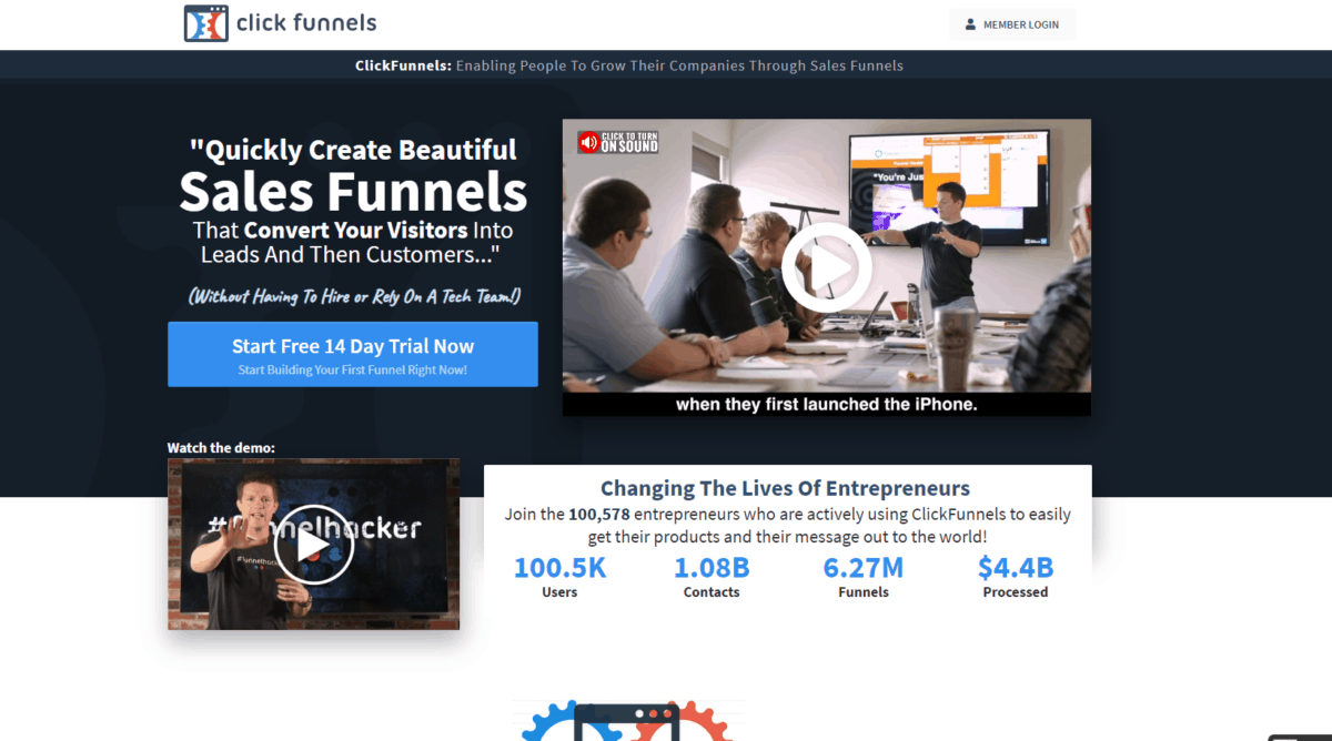 What Does A Sales Funnel Look Like?