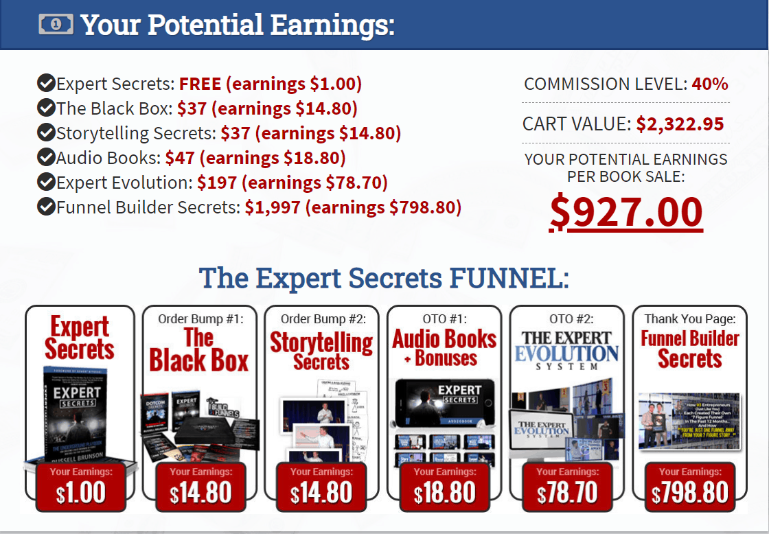 What is clickfunnels affiliate program