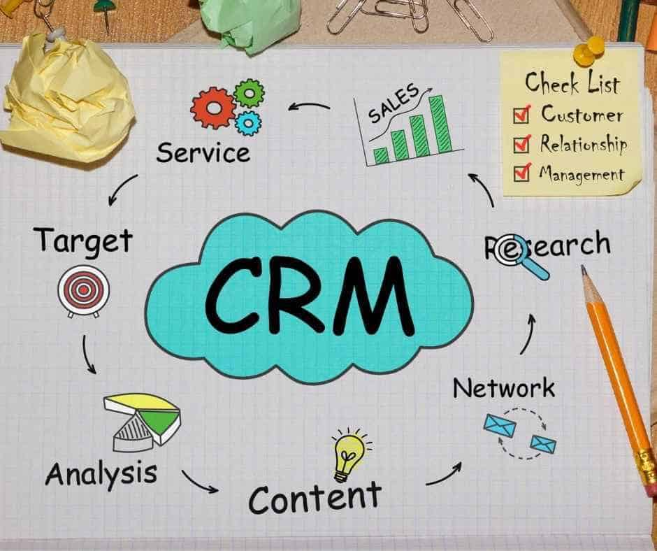 amocrm affiliate review