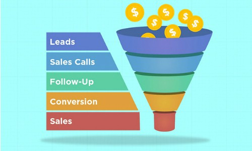 do i need a sales funnel